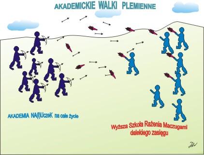 akademickie walki plemienne