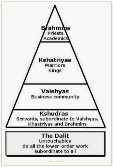 piramida kastowa.PNG